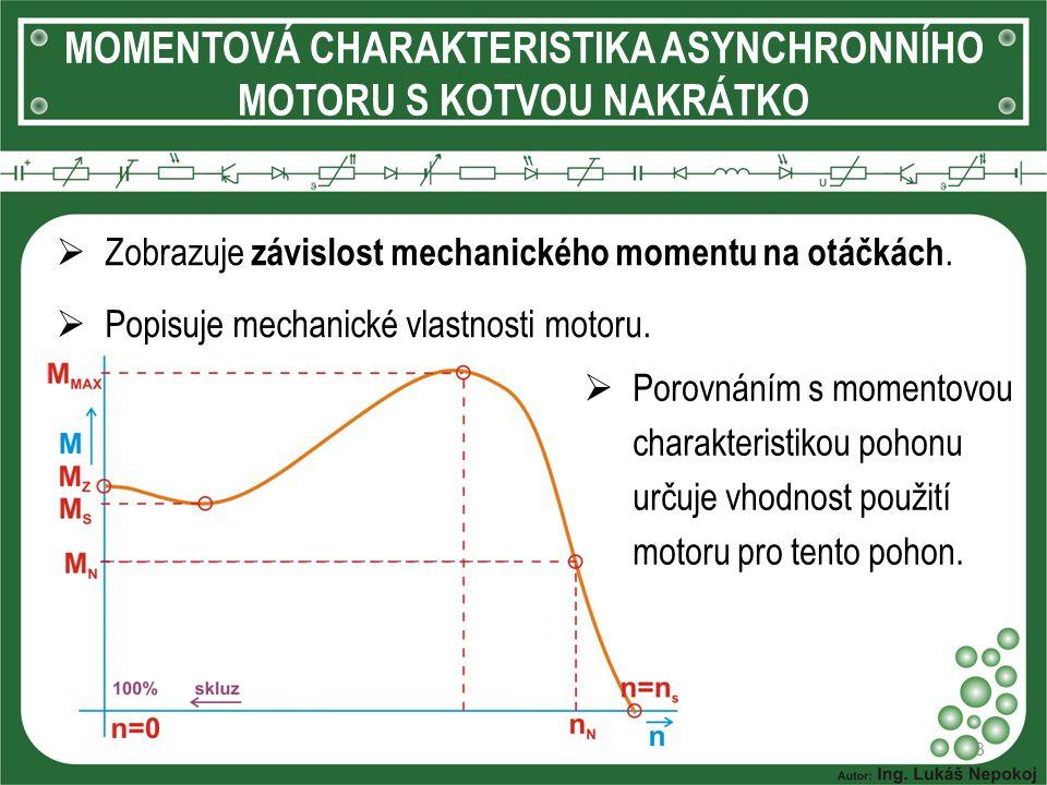 MOMENTOVÁ CHARAKTERISTIKA ASYNCHRONNÍHO MOTORU S KOTVOU NAKRÁTKO 3  Zobrazuje závislost mechanického momentu na otáčkách.  Popisuje mechanické vlast