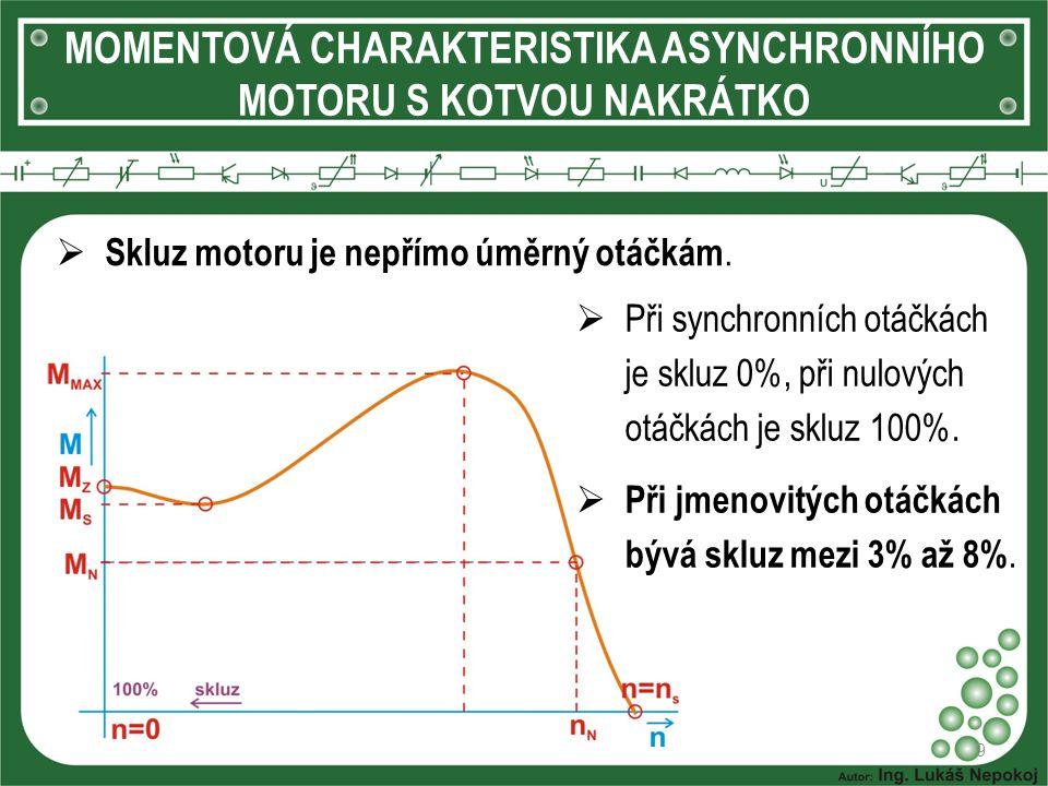 MOMENTOVÁ CHARAKTERISTIKA ASYNCHRONNÍHO MOTORU S KOTVOU NAKRÁTKO 9  Skluz motoru je nepřímo úměrný otáčkám.  Při synchronních otáčkách je skluz 0%,
