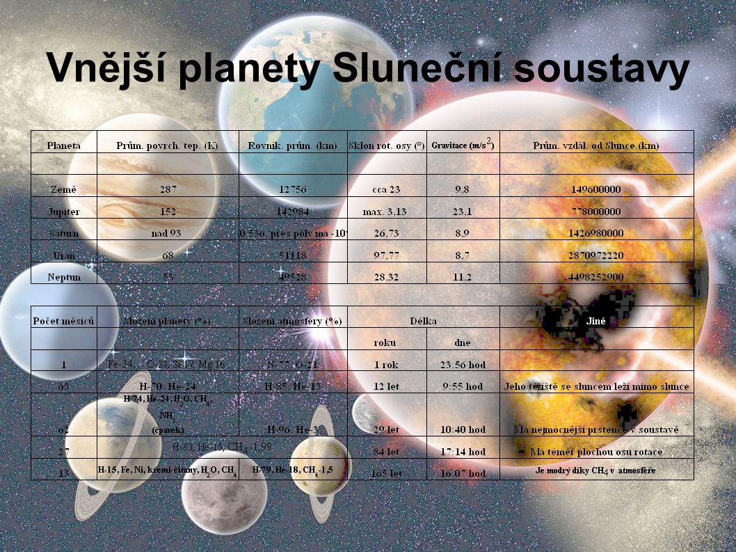 Vnější planety Sluneční soustavy