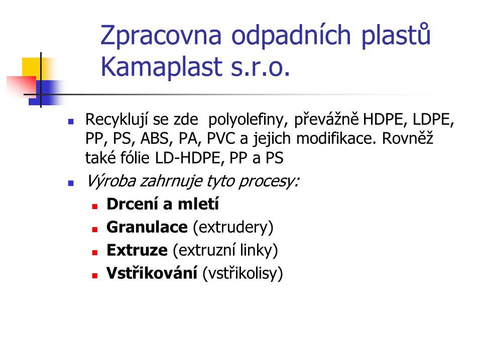 Zpracovna odpadních plastů Kamaplast s.r.o. Recyklují se zde polyolefiny, převážně HDPE, LDPE, PP, PS, ABS, PA, PVC a jejich modifikace. Rovněž také f