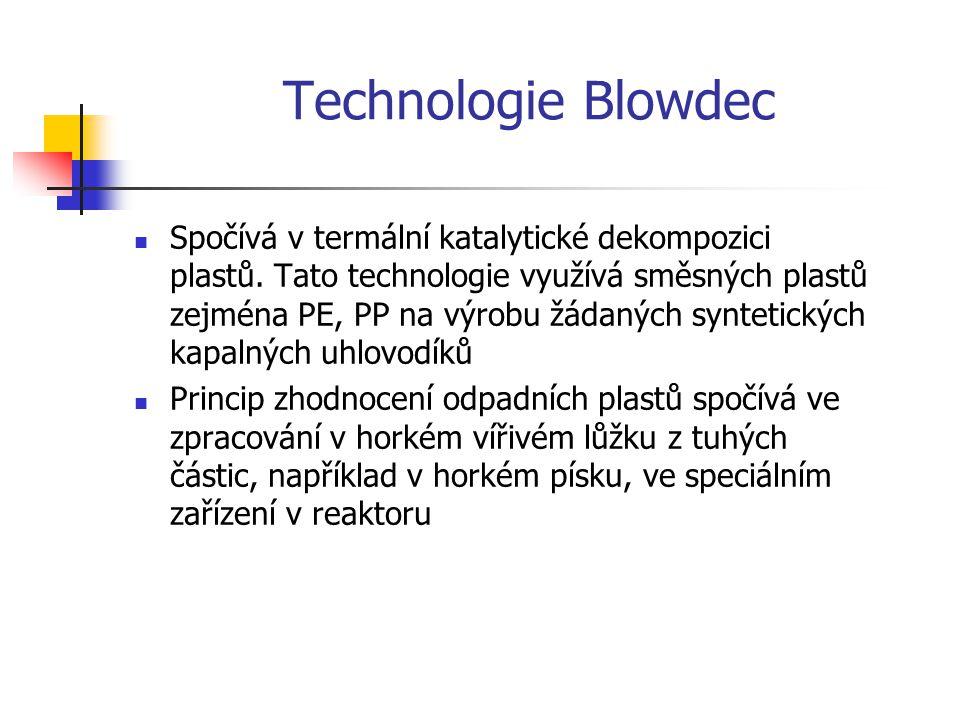 Technologie Blowdec Spočívá v termální katalytické dekompozici plastů. Tato technologie využívá směsných plastů zejména PE, PP na výrobu žádaných synt
