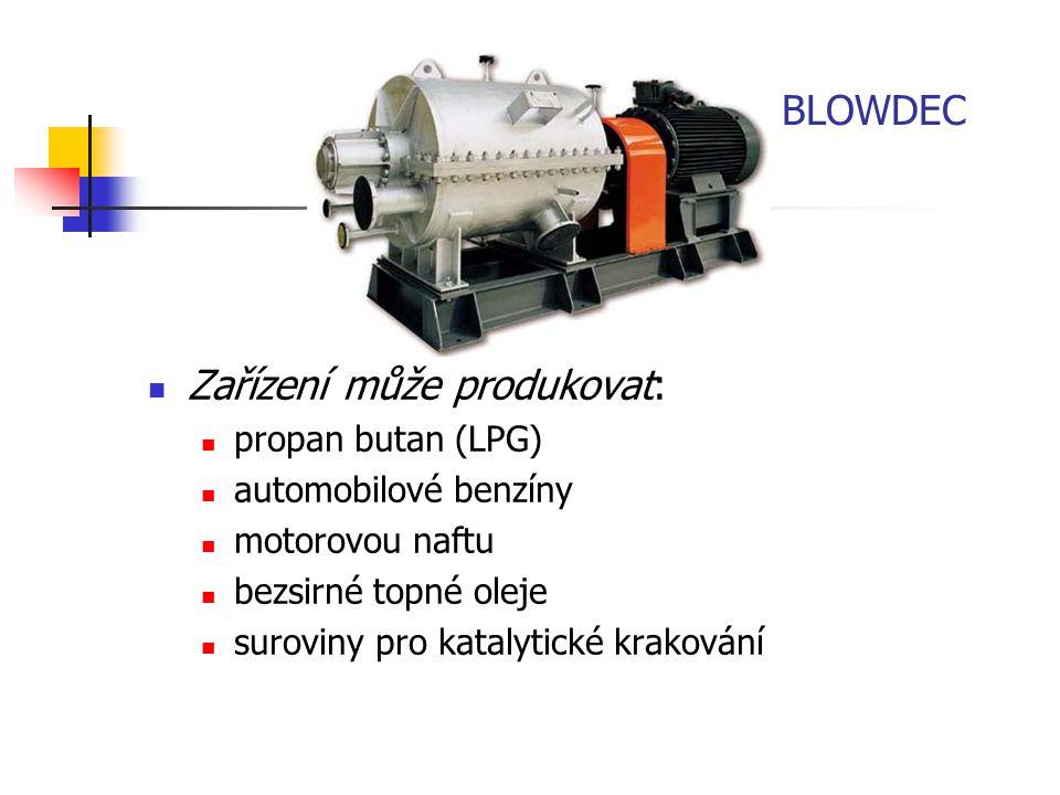 BLOWDEC Zařízení může produkovat: propan butan (LPG) automobilové benzíny motorovou naftu bezsirné topné oleje suroviny pro katalytické krakování