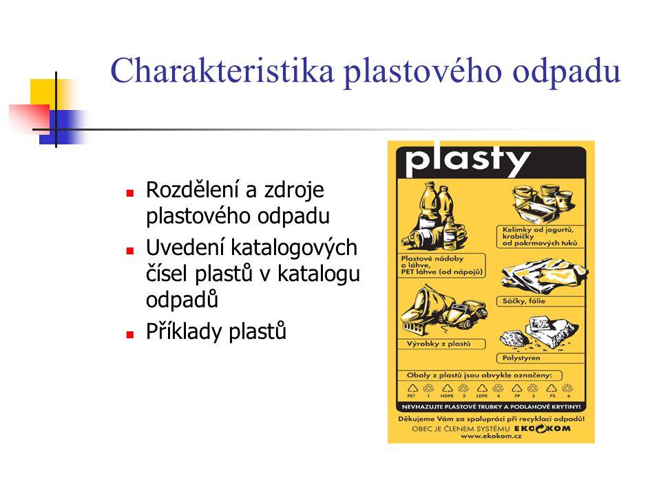 Charakteristika plastového odpadu Rozdělení a zdroje plastového odpadu Uvedení katalogových čísel plastů v katalogu odpadů Příklady plastů