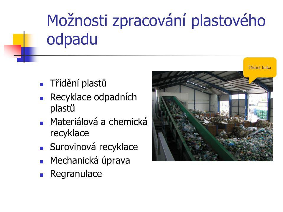 Možnosti zpracování plastového odpadu Třídění plastů Recyklace odpadních plastů Materiálová a chemická recyklace Surovinová recyklace Mechanická úprav