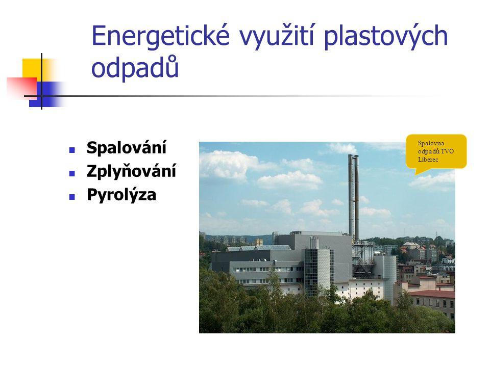 Energetické využití plastových odpadů Spalování Zplyňování Pyrolýza Spalovna odpadů TVO Liberec