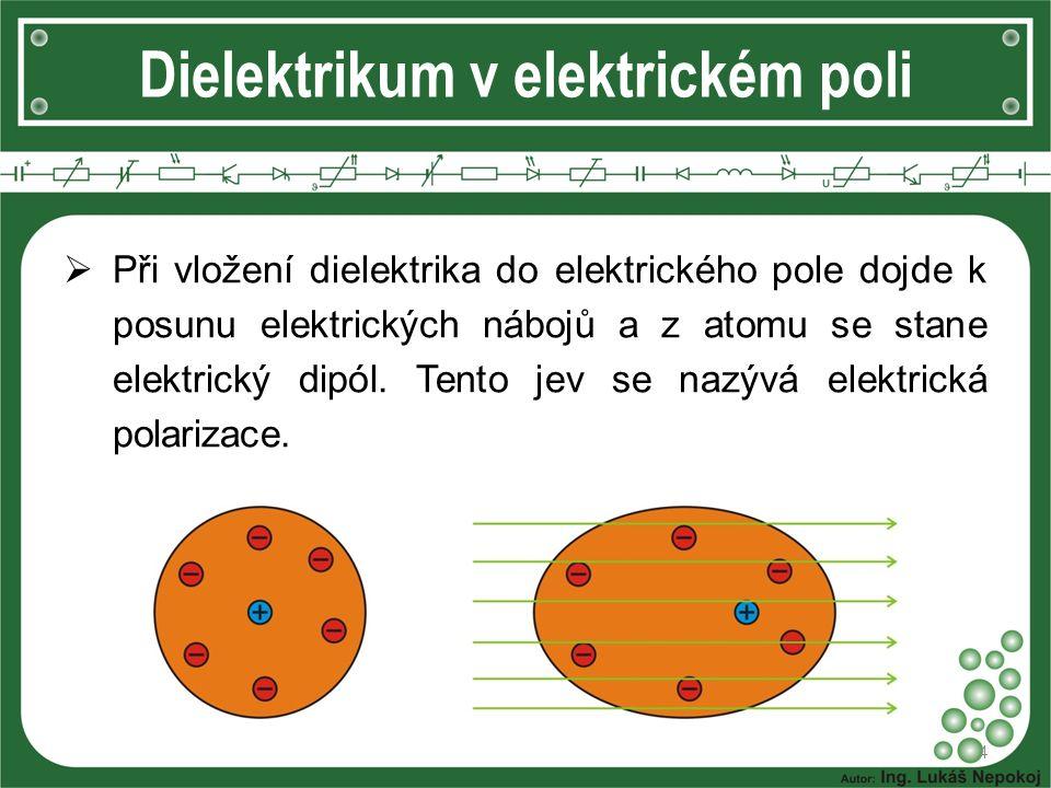 Dielektrikum v elektrickém poli  Působením vnějšího elektrického pole na dipóly dielektrika dojde k jejich natočení v jednom směru.