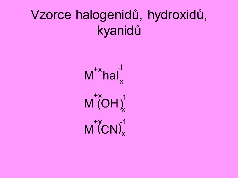 Vzorce halogenidů, hydroxidů, kyanidů M +x hal OH CN -I +x M M x x x ( ( ) )