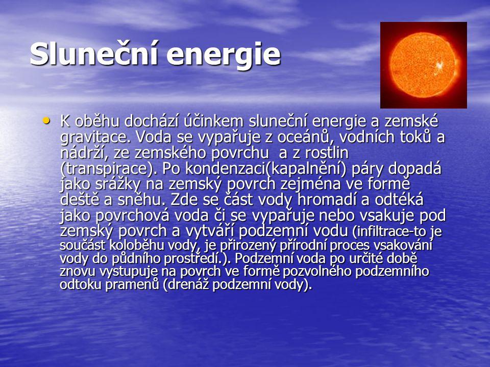 Sluneční energie K oběhu dochází účinkem sluneční energie a zemské gravitace.