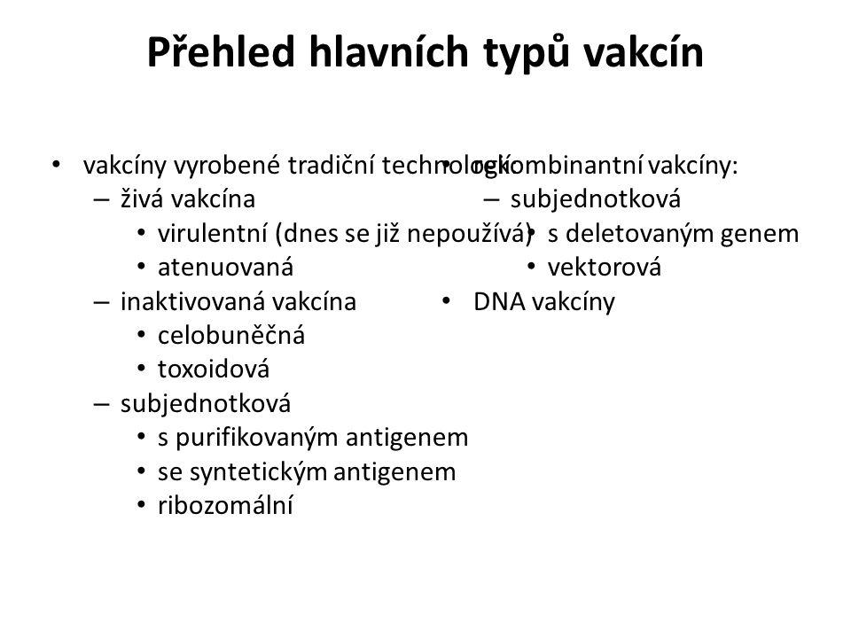 Přehled hlavních typů vakcín vakcíny vyrobené tradiční technologií: – živá vakcína virulentní (dnes se již nepoužívá) atenuovaná – inaktivovaná vakcína celobuněčná toxoidová – subjednotková s purifikovaným antigenem se syntetickým antigenem ribozomální rekombinantní vakcíny: – subjednotková s deletovaným genem vektorová DNA vakcíny