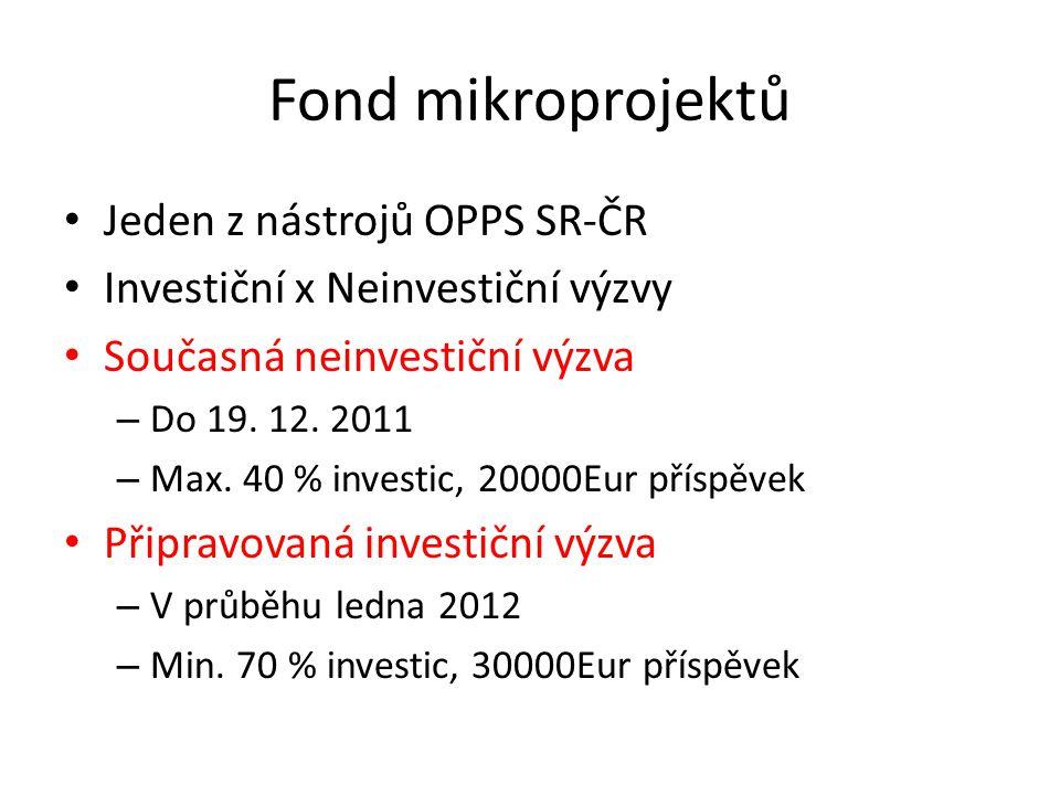 Fond mikroprojektů Jeden z nástrojů OPPS SR-ČR Investiční x Neinvestiční výzvy Současná neinvestiční výzva – Do 19. 12. 2011 – Max. 40 % investic, 200