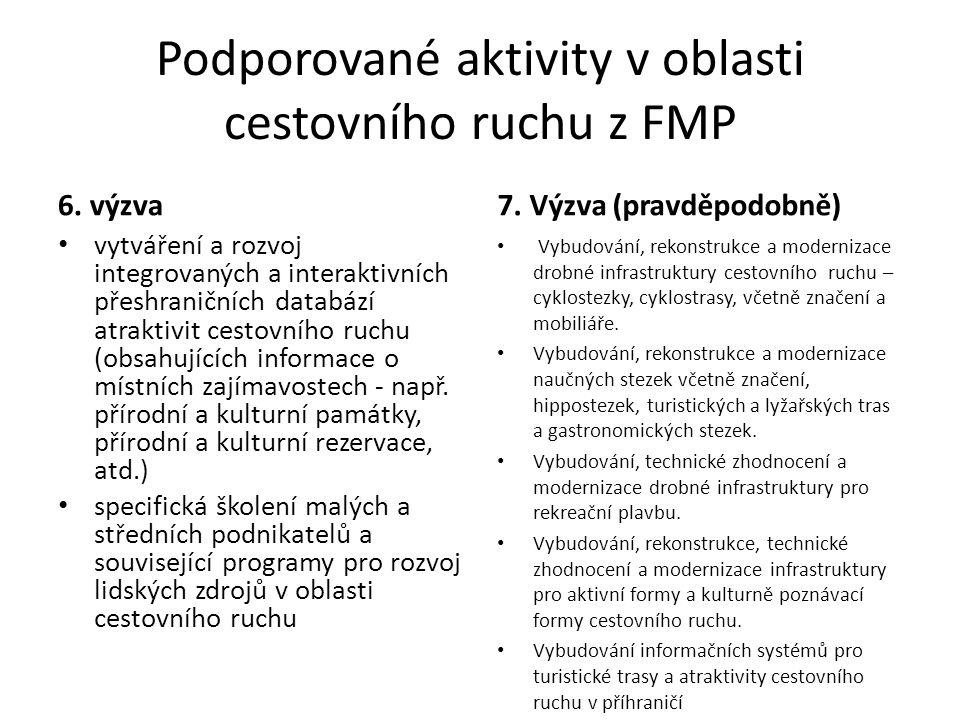Podporované aktivity v oblasti cestovního ruchu z FMP 6. výzva vytváření a rozvoj integrovaných a interaktivních přeshraničních databází atraktivit ce