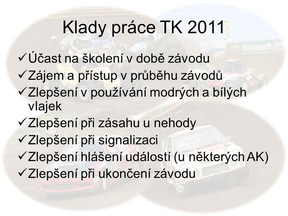 Klady práce TK 2011 Účast na školení v době závodu Zájem a přístup v průběhu závodů Zlepšení v používání modrých a bílých vlajek Zlepšení při zásahu u nehody Zlepšení při signalizaci Zlepšení hlášení událostí (u některých AK) Zlepšení při ukončení závodu