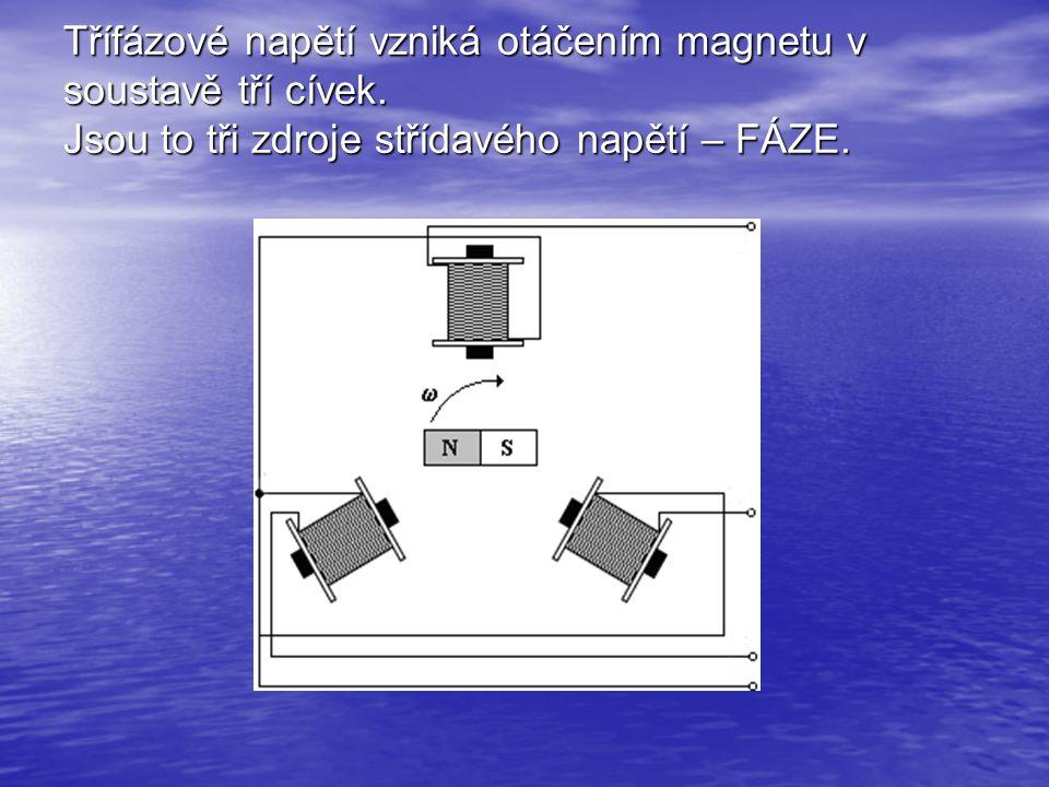 Třífázové napětí vzniká otáčením magnetu v soustavě tří cívek. Jsou to tři zdroje střídavého napětí – FÁZE.