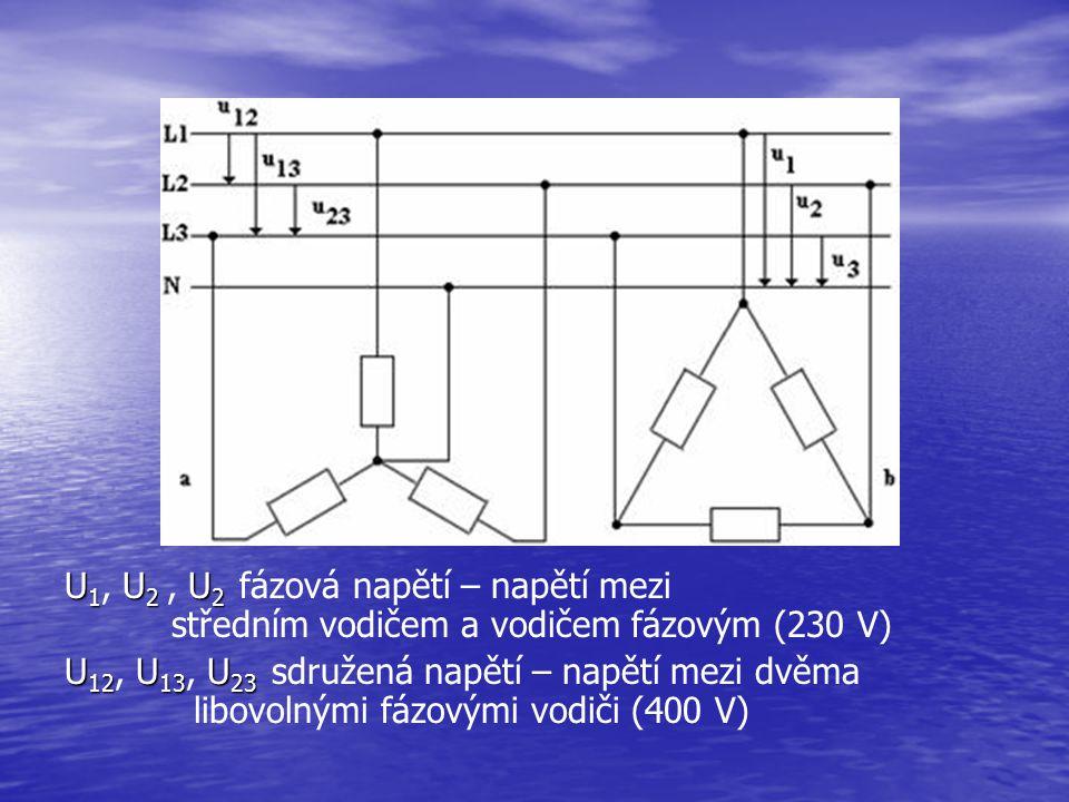 U 1 U 2 U 2 U 1, U 2, U 2 fázová napětí – napětí mezi středním vodičem a vodičem fázovým (230 V) U 12 U 13 U 23 U 12, U 13, U 23 sdružená napětí – nap