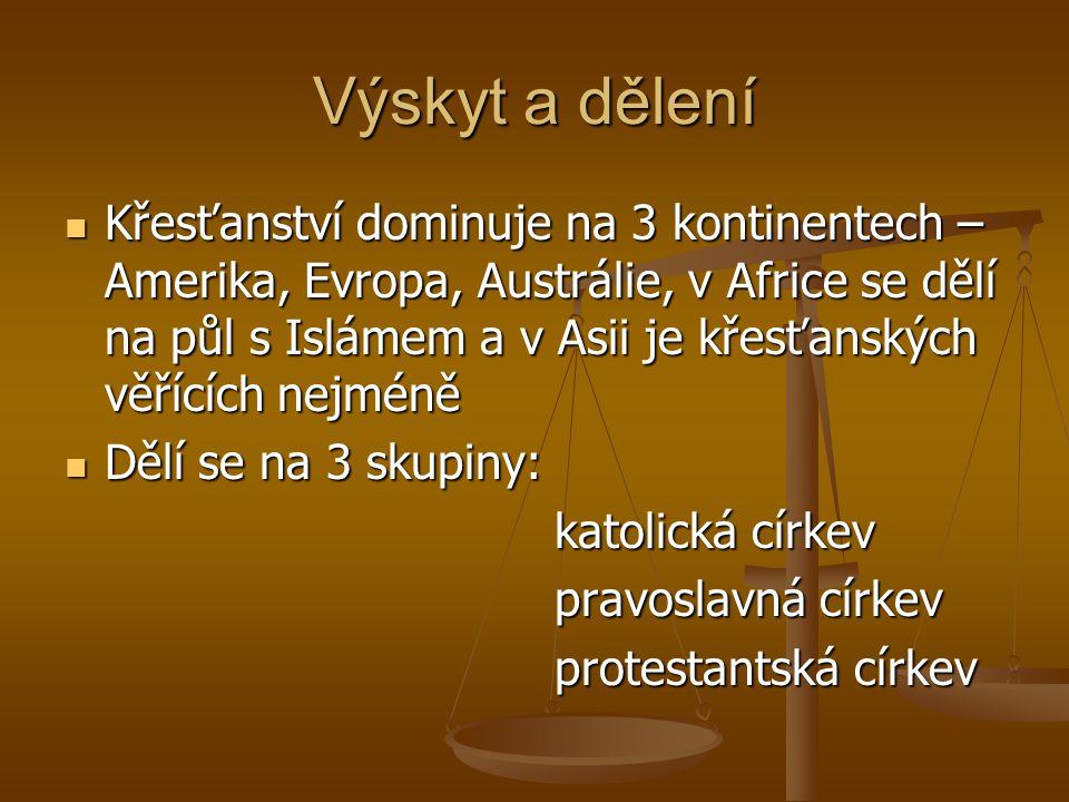 Výskyt a dělení Křesťanství dominuje na 3 kontinentech – Amerika, Evropa, Austrálie, v Africe se dělí na půl s Islámem a v Asii je křesťanských věřící