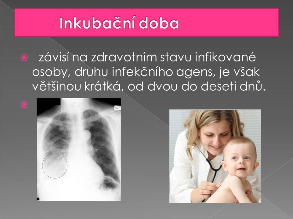 K infekci dochází nejčastěji aerosolem kapénkami, při pneumonii i aspirací, dále kontaktem a kontaminovanými předměty, prádlem nebo kapesníky.
