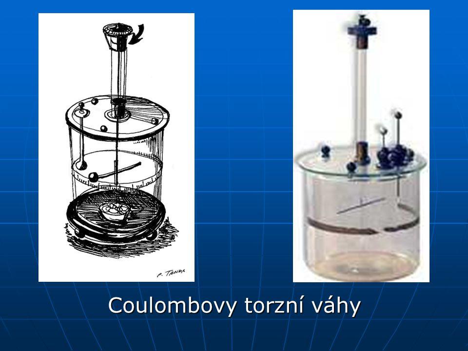 Coulombovy torzní váhy