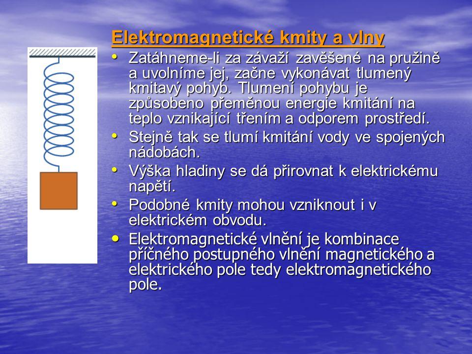 Elektromagnetické kmity a vlny Zatáhneme-li za závaží zavěšené na pružině a uvolníme jej, začne vykonávat tlumený kmitavý pohyb. Tlumení pohybu je způ