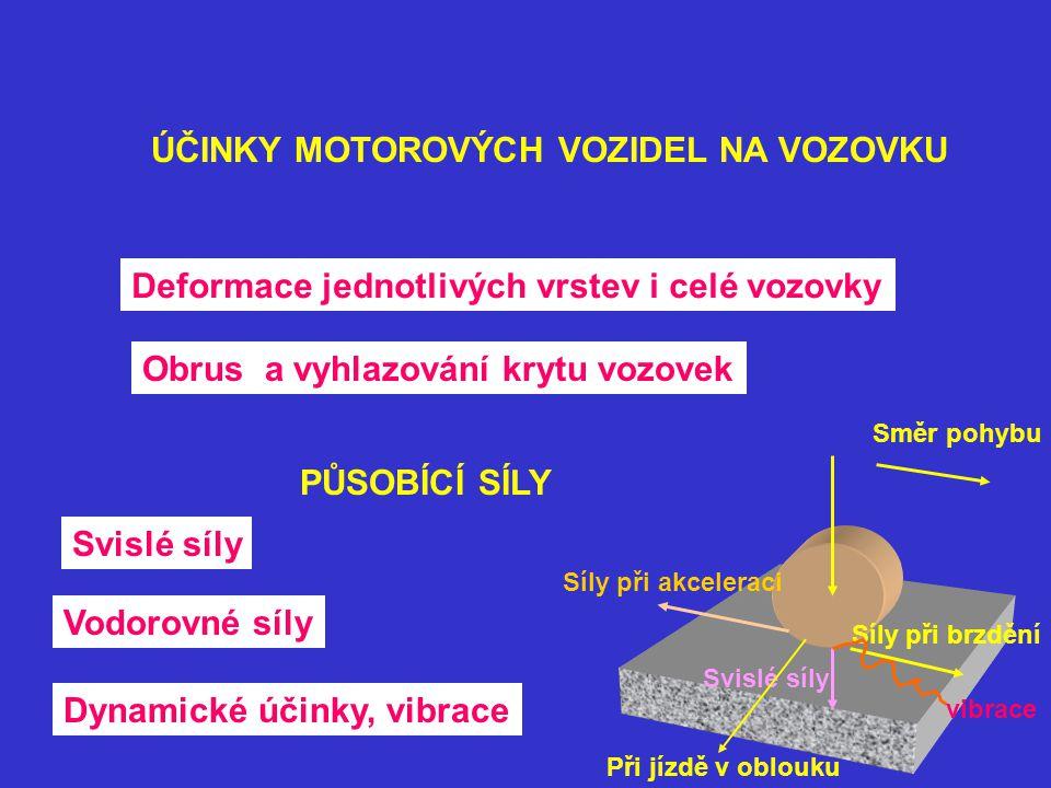 ÚČINKY MOTOROVÝCH VOZIDEL NA VOZOVKU Deformace jednotlivých vrstev i celé vozovky Obrus a vyhlazování krytu vozovek PŮSOBÍCÍ SÍLY Svislé síly Vodorovn