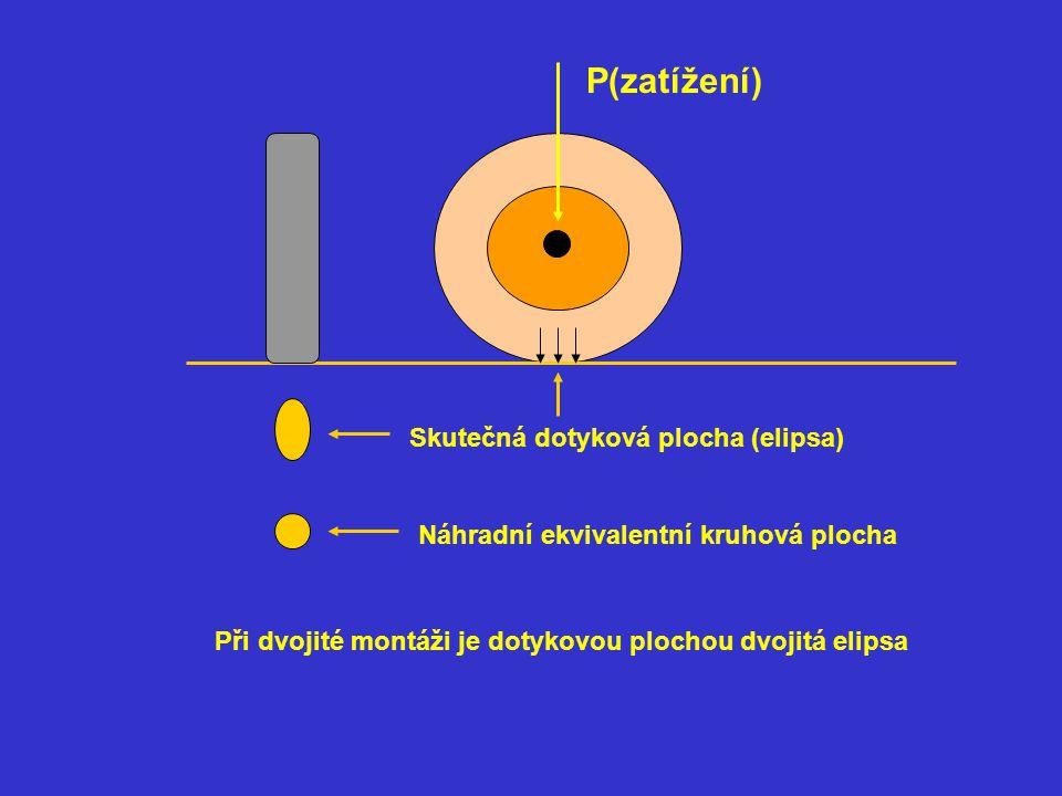 P(zatížení) Skutečná dotyková plocha (elipsa) Náhradní ekvivalentní kruhová plocha Při dvojité montáži je dotykovou plochou dvojitá elipsa