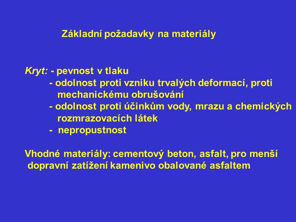 Základní požadavky na materiály Kryt: - pevnost v tlaku - odolnost proti vzniku trvalých deformací, proti mechanickému obrušování - odolnost proti úči