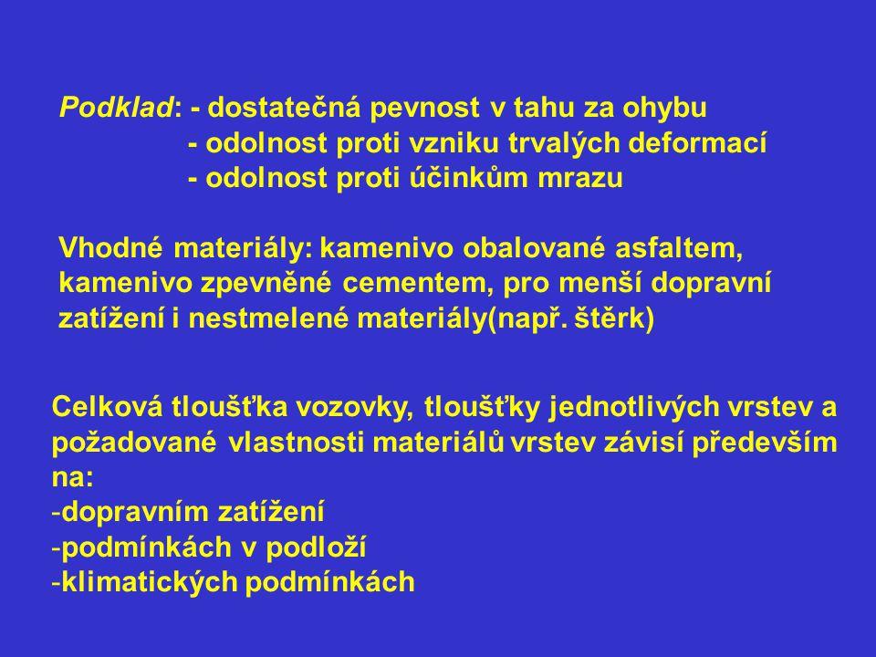Podklad: - dostatečná pevnost v tahu za ohybu - odolnost proti vzniku trvalých deformací - odolnost proti účinkům mrazu Vhodné materiály: kamenivo oba