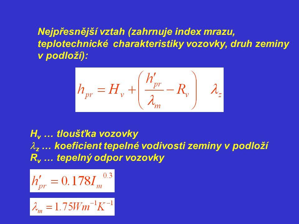 Nejpřesnější vztah (zahrnuje index mrazu, teplotechnické charakteristiky vozovky, druh zeminy v podloží): H v … tloušťka vozovky z … koeficient tepeln