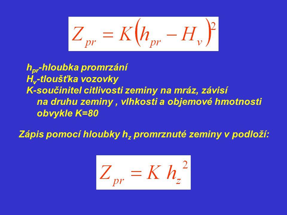 h pr -hloubka promrzání H v -tloušťka vozovky K-součinitel citlivosti zeminy na mráz, závisí na druhu zeminy, vlhkosti a objemové hmotnosti obvykle K=