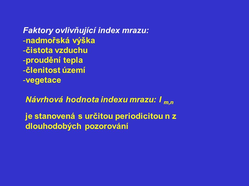 Faktory ovlivňující index mrazu: -nadmořská výška -čistota vzduchu -proudění tepla -členitost území -vegetace Návrhová hodnota indexu mrazu: I m,n je