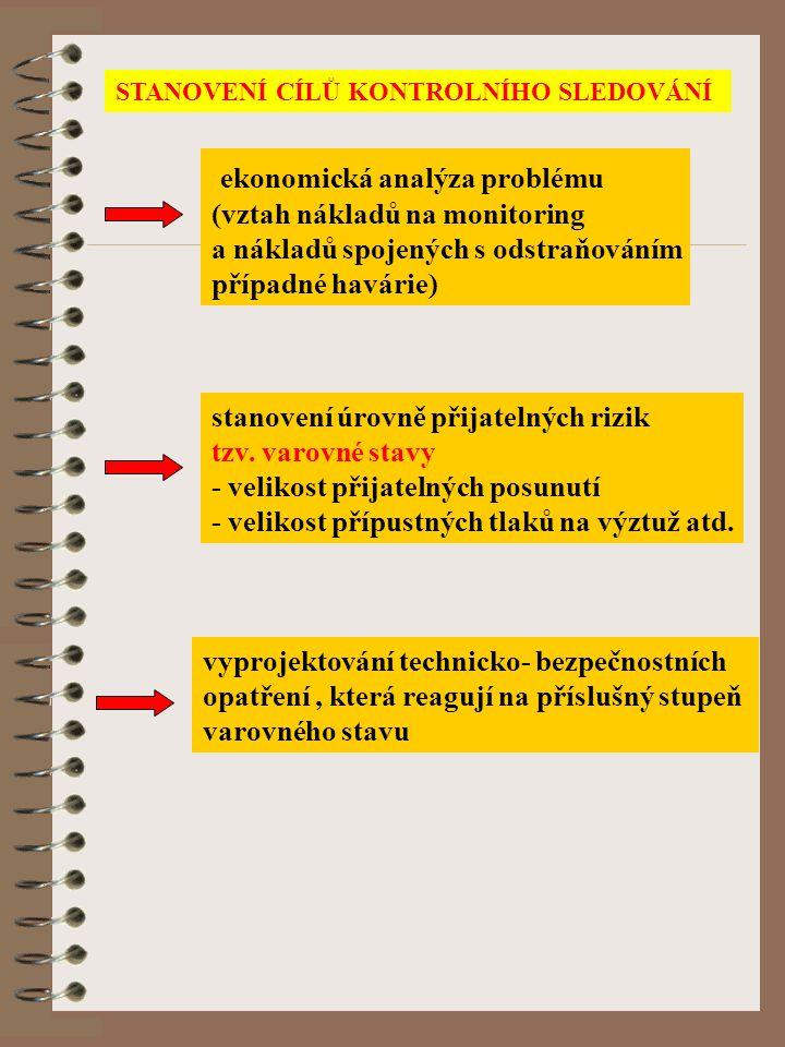 GEOTECHNICKÁ DEFINICE PROBLÉMU stanovení geologic. profilůstanovení geotechnických parametrů hornin stanovení geotechnického modelu odhad napěťodeform
