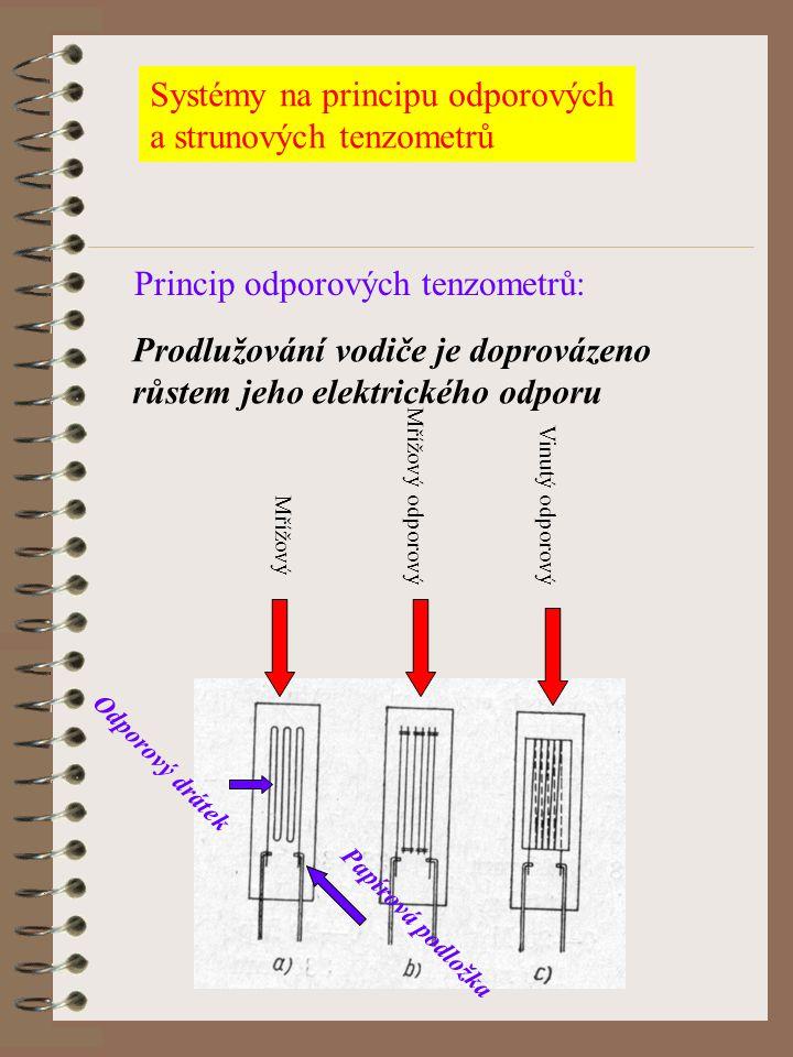 Pneumaticko-hydraulické systémy PRINCIP: Hydraulický nebo pneumatický membránový pulzátor měřený tlak (tlak horniny, zeminy,vody) vyrovnávací tlak (stlačený plyn, hydraulické médium) Poddajná membrána (ocelová, gumová, plastová)