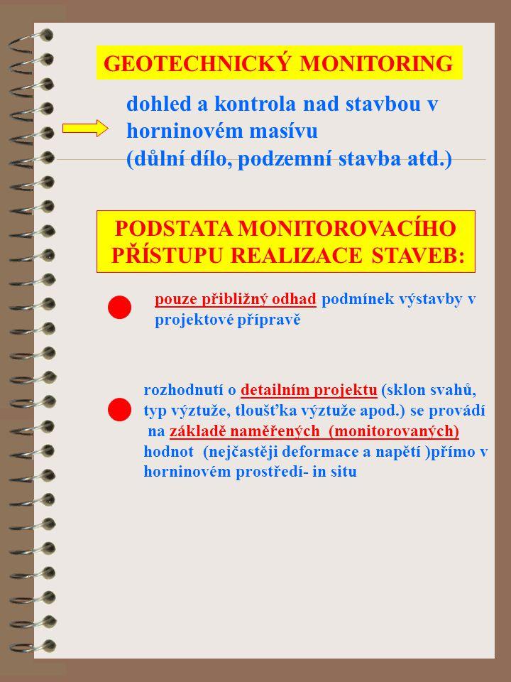 Doporučená literatura: Aldorf,J. Kořínek,R.:Geotechnický monitoring skripta VŠB-TU Ostrava R.S.Sinha:Underground Structures (Design and Instrumentatio