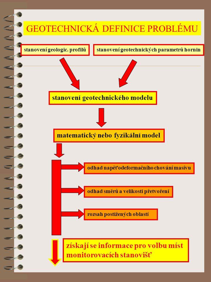 3) kontrolovat údaje a předpoklady projektu 4) kontrolovat úspěšnost úpravy horniny účinnost injektáže účinnost zmrazování účinnost odvodnění SOUVISEJÍCÍ ČINNOSTI geotechnická definice problému stanovení cílů kontrolního sledování instrumentace vlastní monitoring interpretace vč.