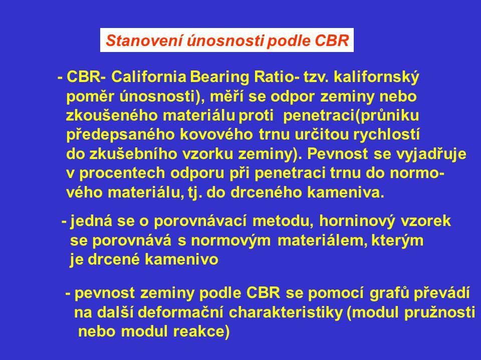 Stanovení únosnosti podle CBR - jedná se o porovnávací metodu, horninový vzorek se porovnává s normovým materiálem, kterým je drcené kamenivo - pevnost zeminy podle CBR se pomocí grafů převádí na další deformační charakteristiky (modul pružnosti nebo modul reakce) - CBR- California Bearing Ratio- tzv.