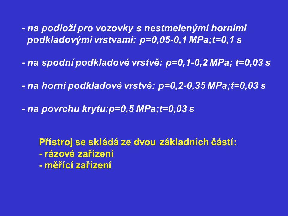 - na podloží pro vozovky s nestmelenými horními podkladovými vrstvami: p=0,05-0,1 MPa;t=0,1 s - na spodní podkladové vrstvě: p=0,1-0,2 MPa; t=0,03 s - na horní podkladové vrstvě: p=0,2-0,35 MPa;t=0,03 s - na povrchu krytu:p=0,5 MPa;t=0,03 s Přístroj se skládá ze dvou základních částí: - rázové zařízení - měřící zařízení