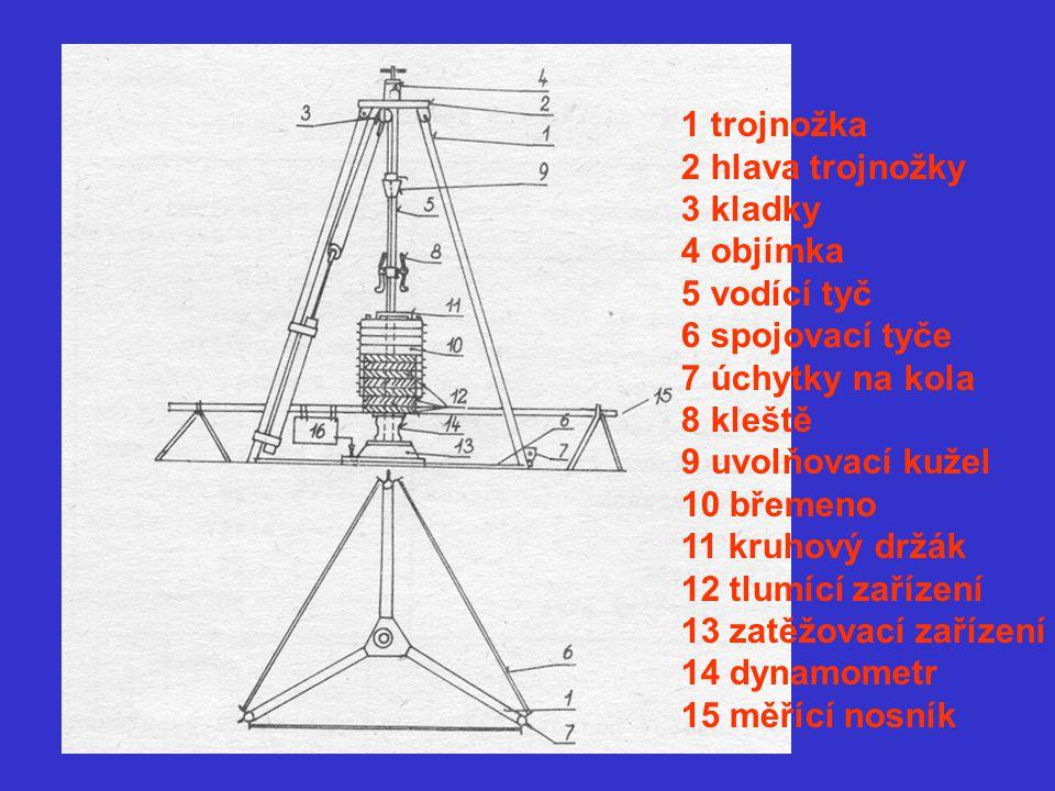 1 trojnožka 2 hlava trojnožky 3 kladky 4 objímka 5 vodící tyč 6 spojovací tyče 7 úchytky na kola 8 kleště 9 uvolňovací kužel 10 břemeno 11 kruhový držák 12 tlumící zařízení 13 zatěžovací zařízení 14 dynamometr 15 měřící nosník