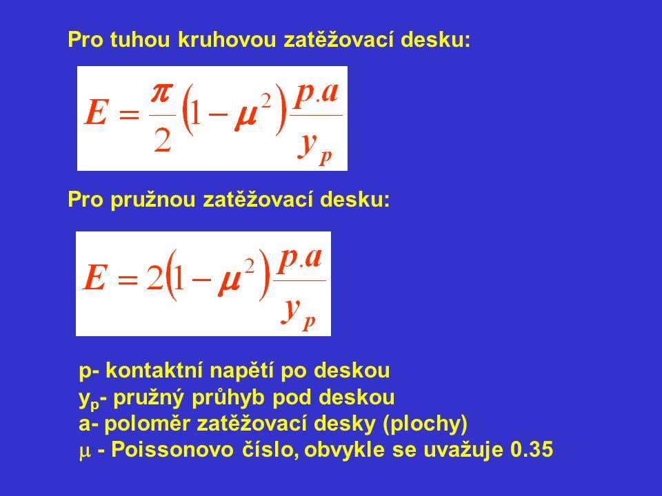 Pro pružnou zatěžovací desku: p- kontaktní napětí po deskou y p - pružný průhyb pod deskou a- poloměr zatěžovací desky (plochy)  - Poissonovo číslo, obvykle se uvažuje 0.35 Pro tuhou kruhovou zatěžovací desku: