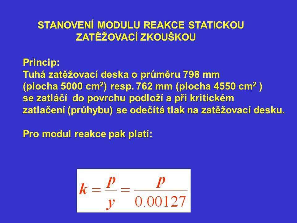 STANOVENÍ MODULU REAKCE STATICKOU ZATĚŽOVACÍ ZKOUŠKOU Princip: Tuhá zatěžovací deska o průměru 798 mm (plocha 5000 cm 2 ) resp. 762 mm (plocha 4550 cm