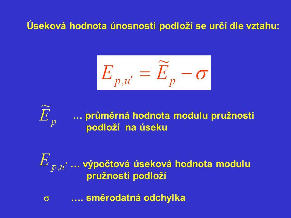 Úseková hodnota únosnosti podloží se určí dle vztahu: … průměrná hodnota modulu pružnosti podloží na úseku … výpočtová úseková hodnota modulu pružnosti podloží  ….