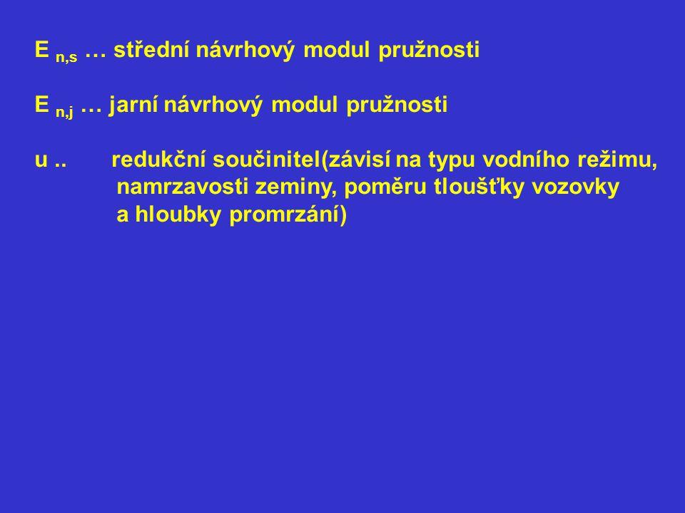 E n,s … střední návrhový modul pružnosti E n,j … jarní návrhový modul pružnosti u..