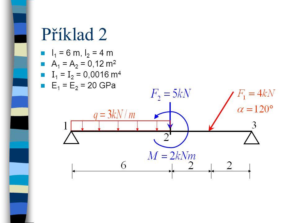 Příklad 2 l 1 = 6 m, l 2 = 4 m A 1 = A 2 = 0,12 m 2 I 1 = I 2 = 0,0016 m 4 E 1 = E 2 = 20 GPa