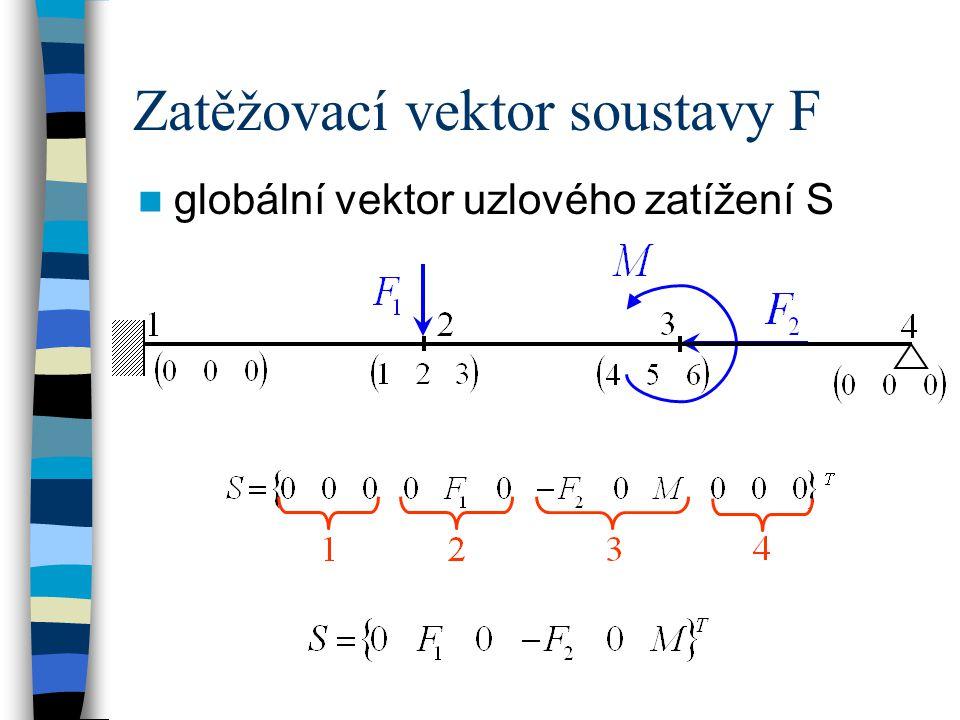 Zatěžovací vektor soustavy F globální vektor uzlového zatížení S