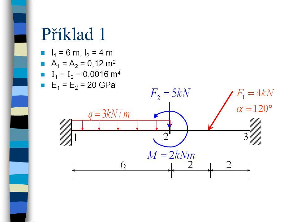 Příklad 1 l 1 = 6 m, l 2 = 4 m A 1 = A 2 = 0,12 m 2 I 1 = I 2 = 0,0016 m 4 E 1 = E 2 = 20 GPa