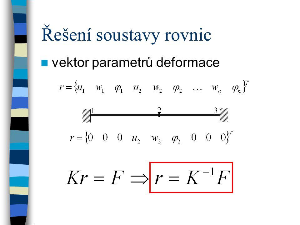 Řešení soustavy rovnic vektor parametrů deformace