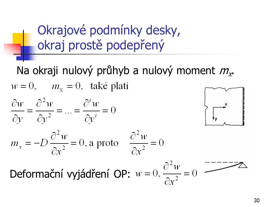 30 Okrajové podmínky desky, okraj prostě podepřený Na okraji nulový průhyb a nulový moment m x. Deformační vyjádření OP: