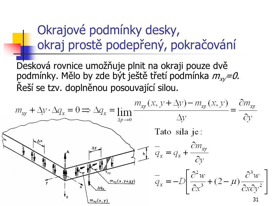 31 Okrajové podmínky desky, okraj prostě podepřený, pokračování Desková rovnice umožňuje plnit na okraji pouze dvě podmínky. Mělo by zde být ještě tře