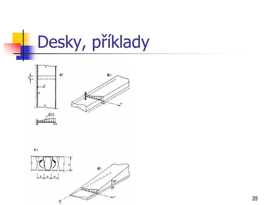35 Desky, příklady