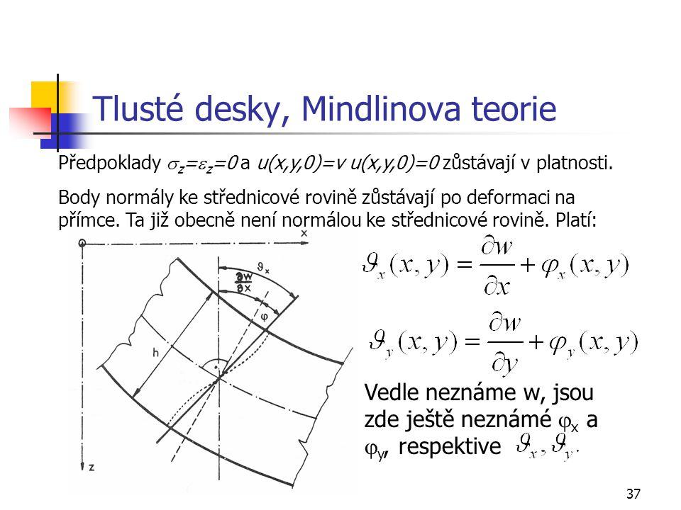 37 Tlusté desky, Mindlinova teorie Předpoklady  z =  z =0 a u(x,y,0)=v u(x,y,0)=0 zůstávají v platnosti. Body normály ke střednicové rovině zůstávaj