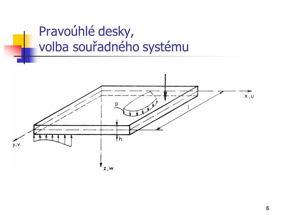 6 Pravoúhlé desky, volba souřadného systému