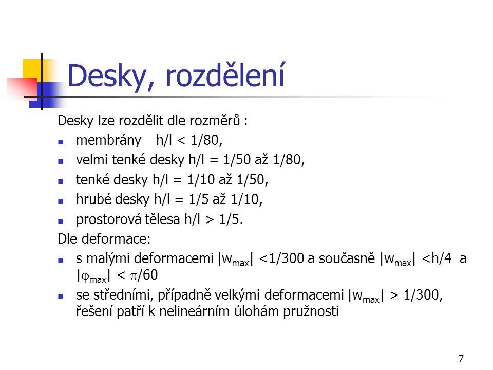 7 Desky, rozdělení Desky lze rozdělit dle rozměrů : membrányh/l < 1/80, velmi tenké desky h/l = 1/50 až 1/80, tenké desky h/l = 1/10 až 1/50, hrubé de